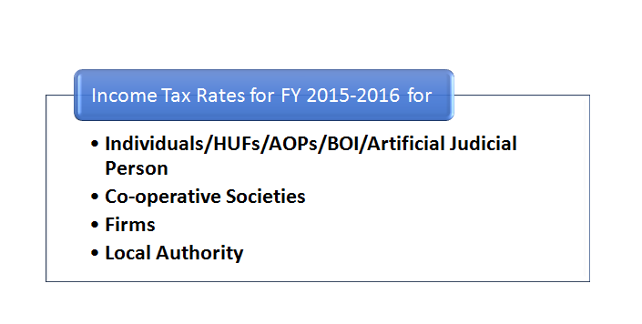 Income Tax Rates for FY 2015-2016
