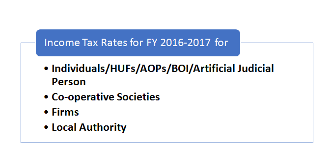 Income Tax Rates for 2016-17
